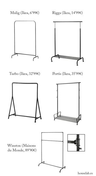 Armario low cost houselab - Ikea perchas ropa ...