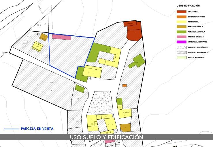 201008 Uso suelo y edificación